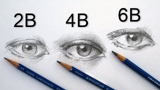 Drawing Lessons for Beginners