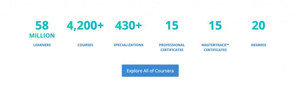 Screenshot of Coursera's numbers: 57M students; 4.200+ courses.