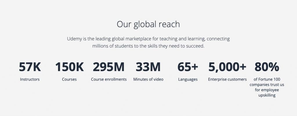 Screenshot of Udemy's numbers: 57k instructors; 150k courses.